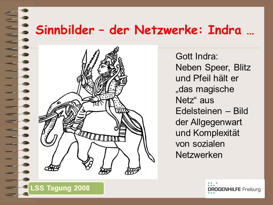 Sinnbilder – der Netzwerke: Indra …