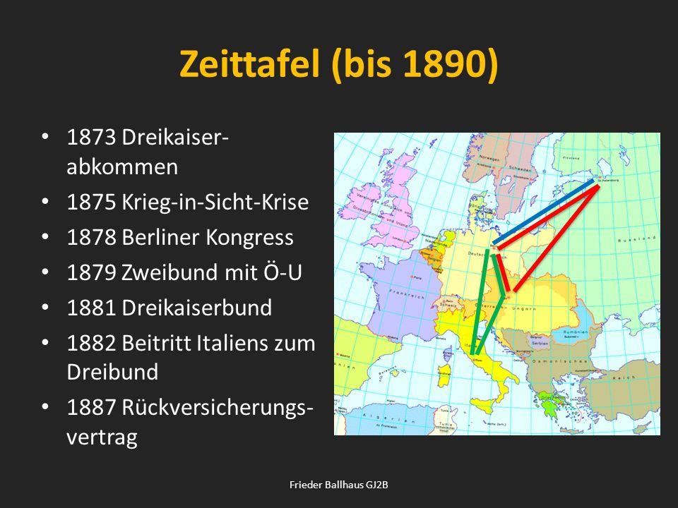 Zeittafel (bis 1890) 1873 Dreikaiser-abkommen