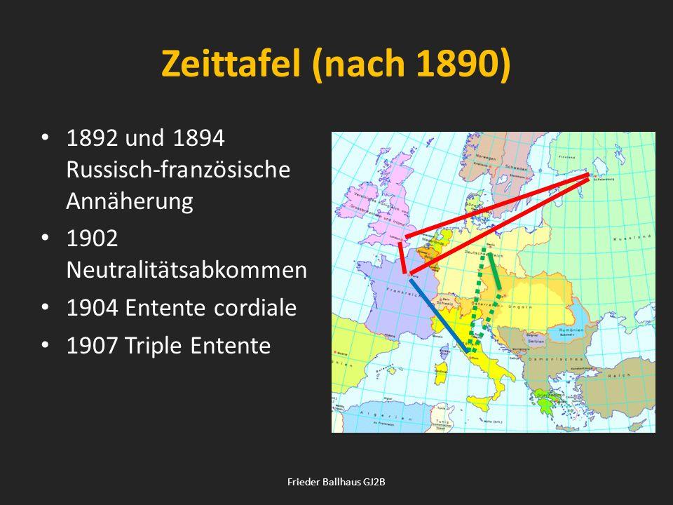 Zeittafel (nach 1890) 1892 und 1894 Russisch-französische Annäherung
