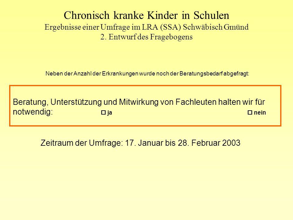 Zeitraum der Umfrage: 17. Januar bis 28. Februar 2003