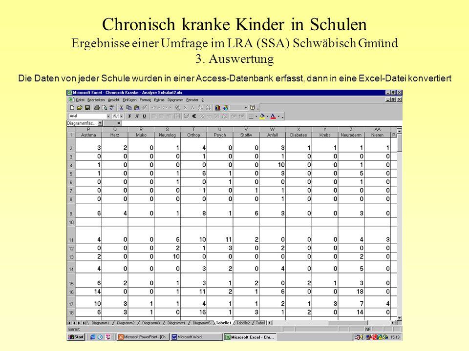 Anmerkungen: Chronisch kranke Kinder in Schulen Ergebnisse einer Umfrage im LRA (SSA) Schwäbisch Gmünd 3. Auswertung.