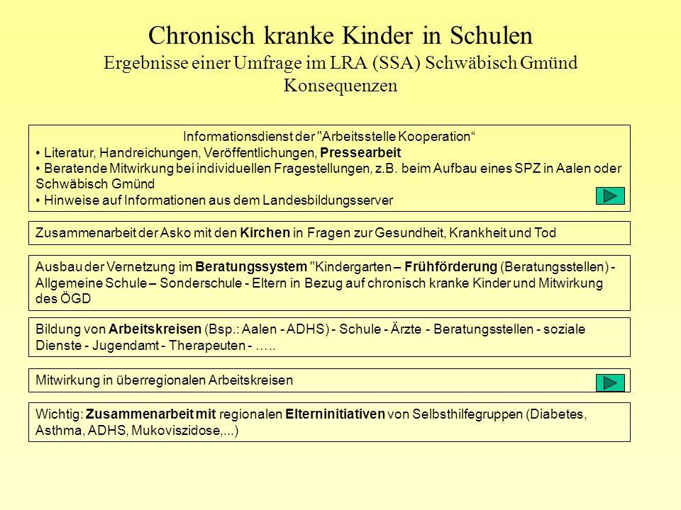 Informationsdienst der Arbeitsstelle Kooperation