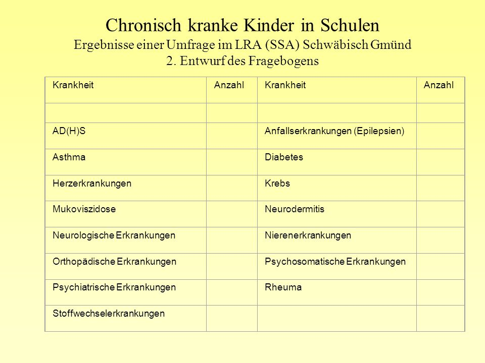 Anmerkungen: Chronisch kranke Kinder in Schulen Ergebnisse einer Umfrage im LRA (SSA) Schwäbisch Gmünd 2. Entwurf des Fragebogens.