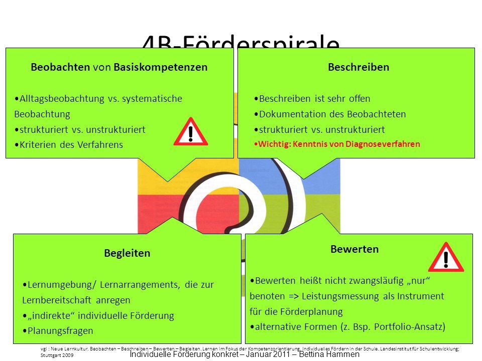 4B-Förderspirale Beobachten von Basiskompetenzen Beschreiben Bewerten