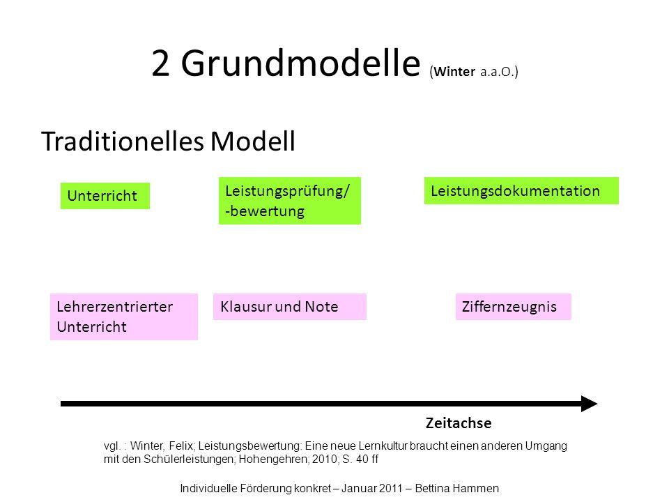 2 Grundmodelle (Winter a.a.O.)