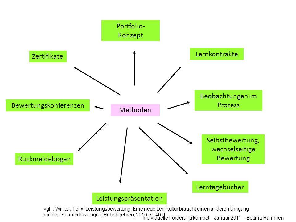 Beobachtungen im Prozess Bewertungskonferenzen Methoden