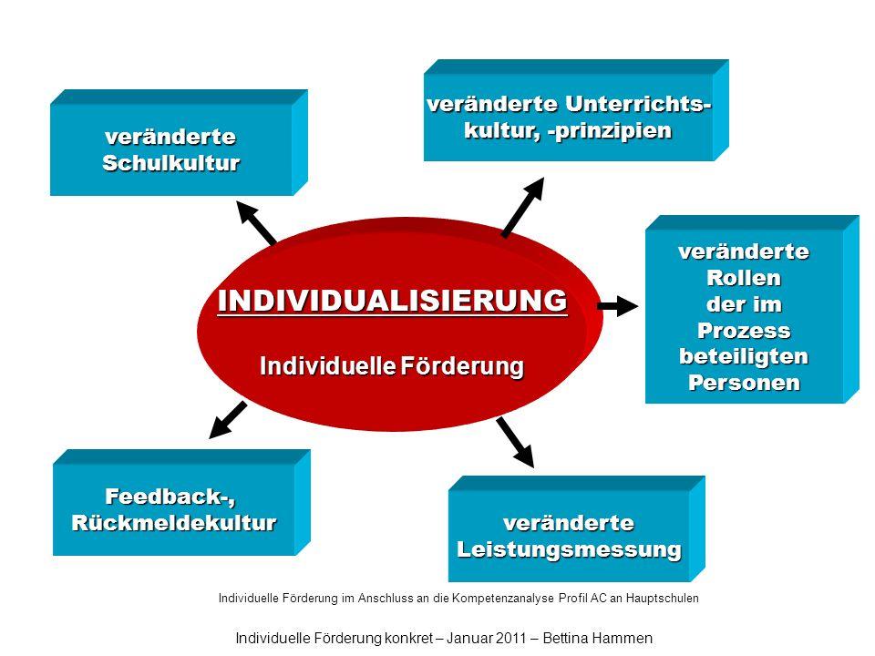 Individuelle Förderung