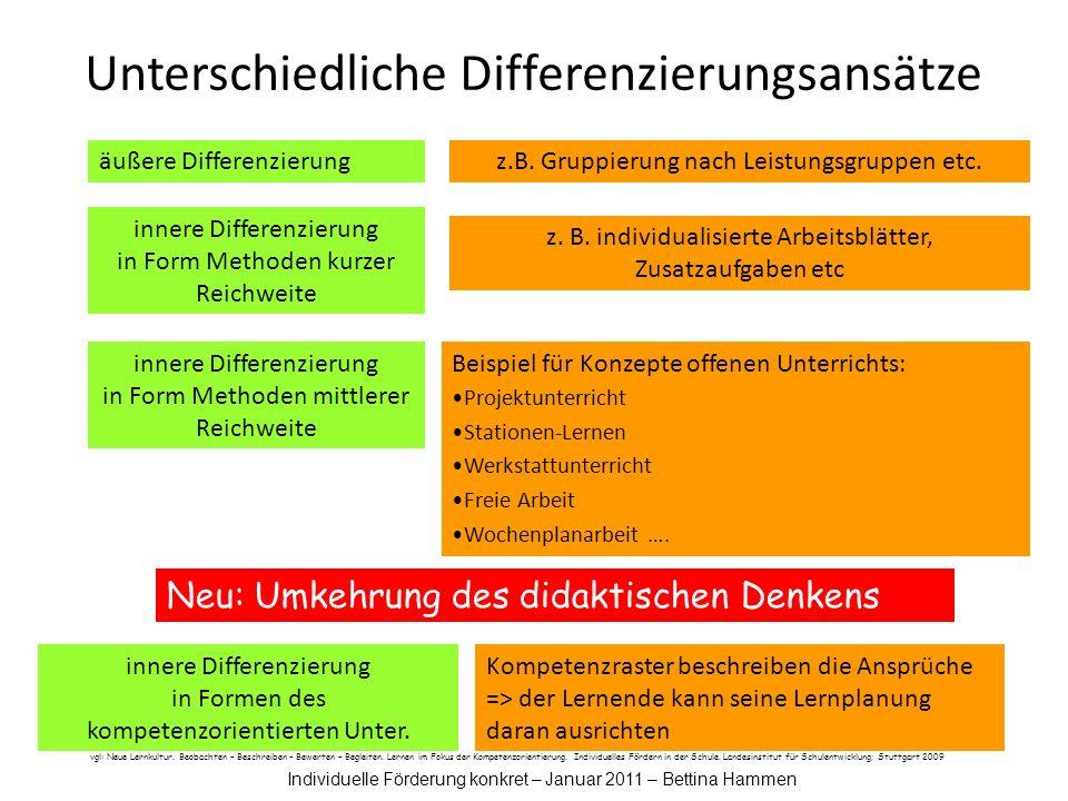 Unterschiedliche Differenzierungsansätze