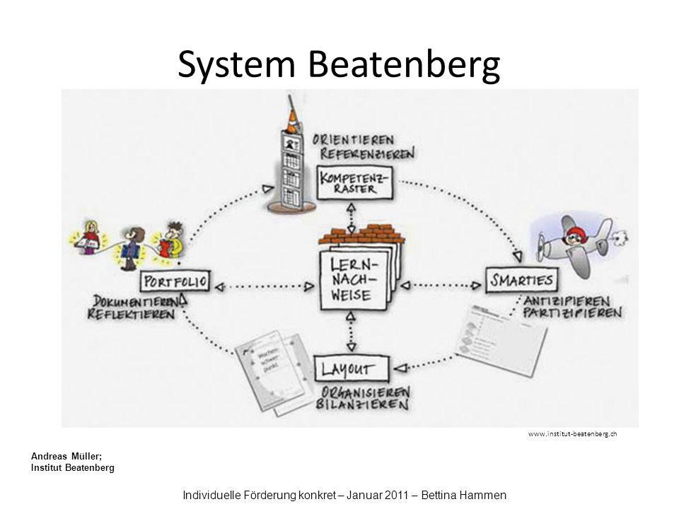 Individuelle Förderung konkret – Januar 2011 – Bettina Hammen