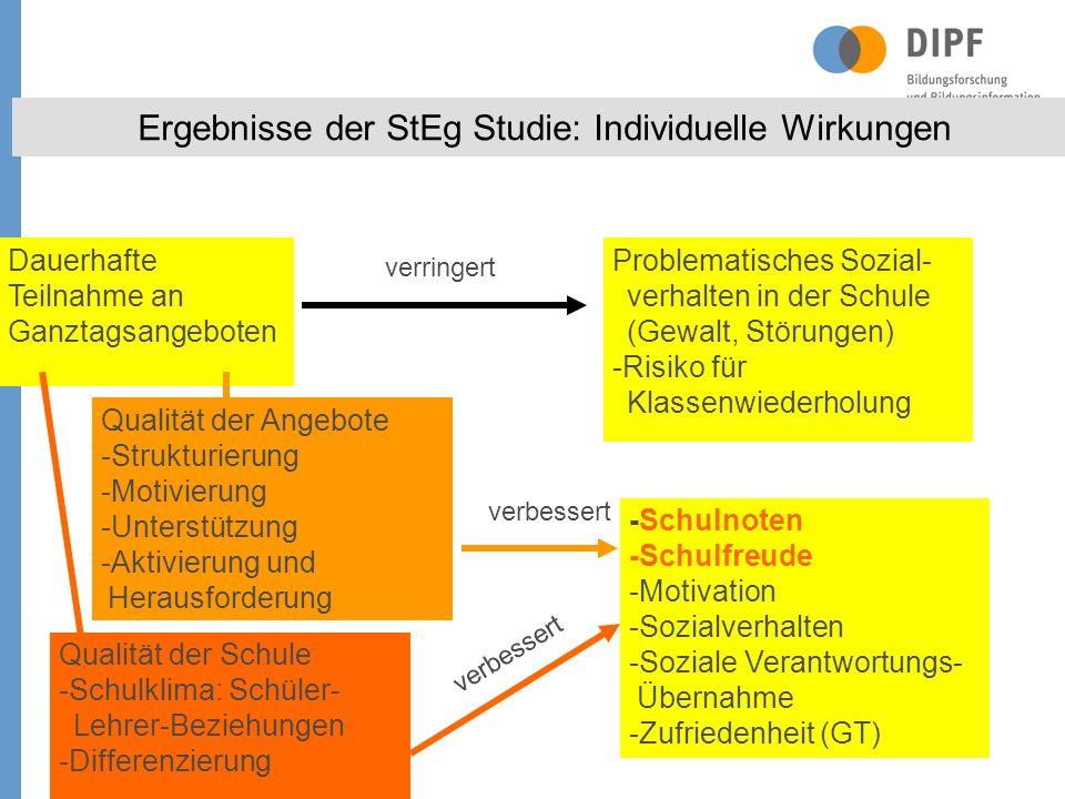 Ergebnisse der StEg Studie: Individuelle Wirkungen