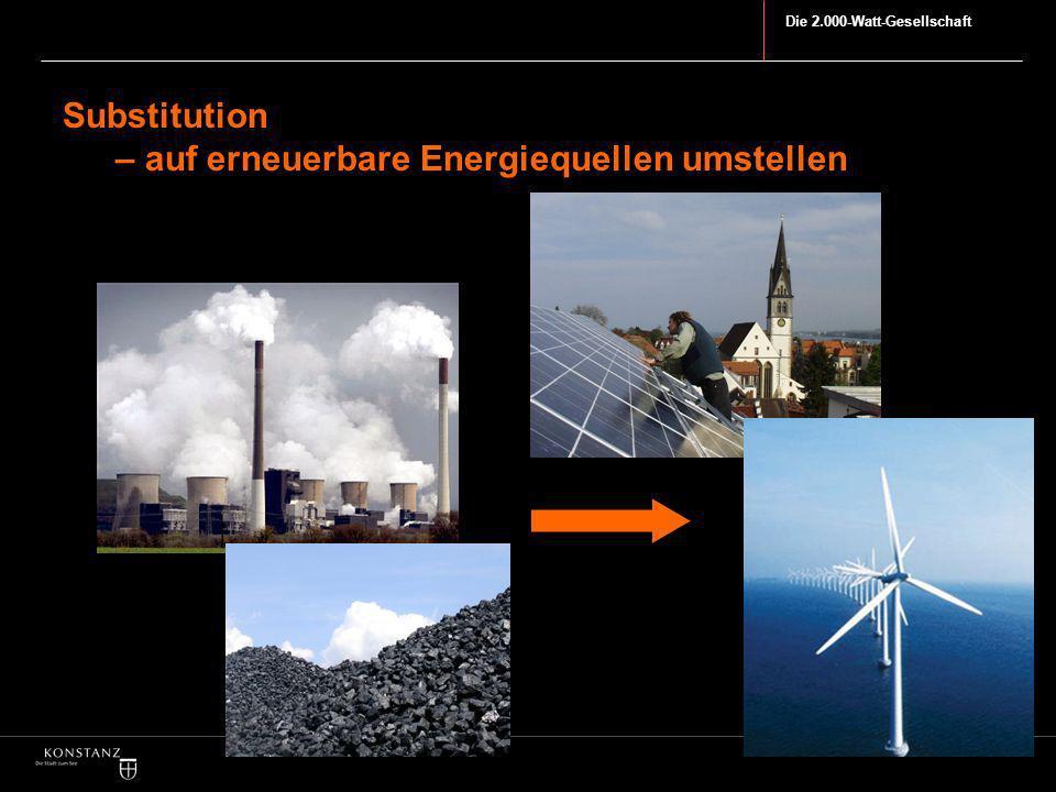 Substitution – auf erneuerbare Energiequellen umstellen