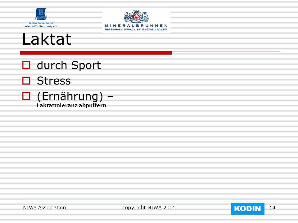 Laktat durch Sport Stress (Ernährung) – Laktattoleranz abpuffern KODIN