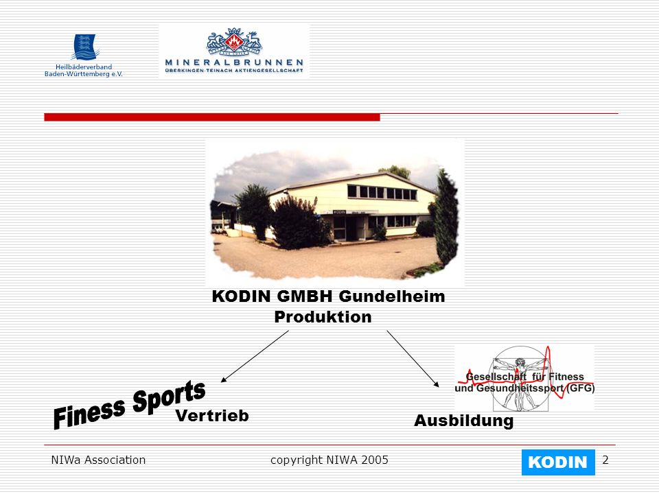 Finess Sports KODIN GMBH Gundelheim Produktion Vertrieb Ausbildung