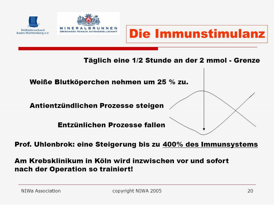 Die Immunstimulanz Täglich eine 1/2 Stunde an der 2 mmol - Grenze