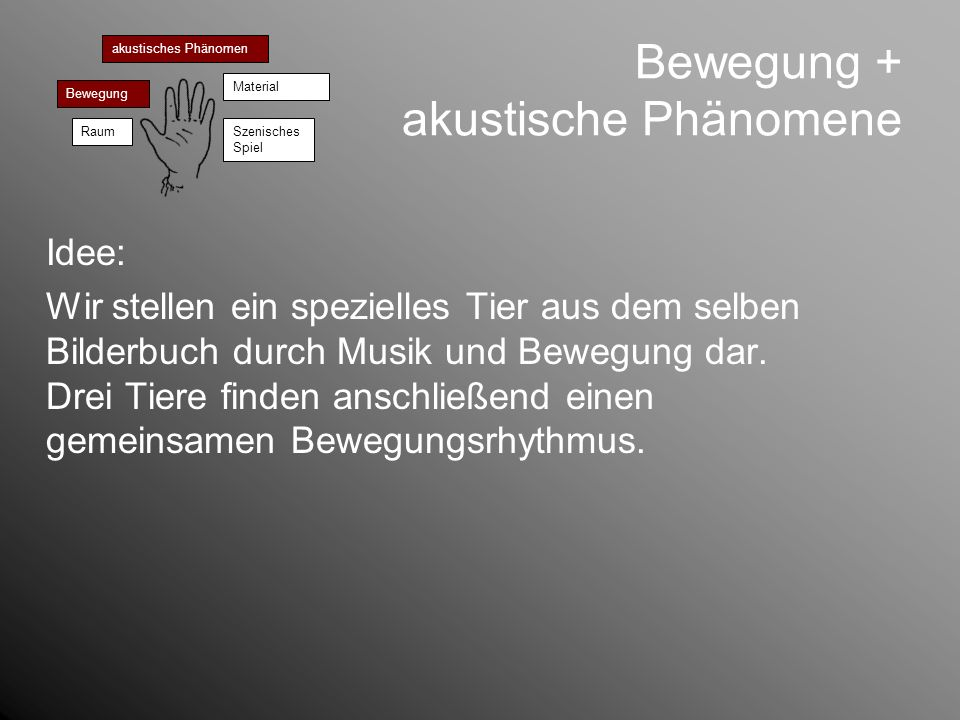 Bewegung + akustische Phänomene