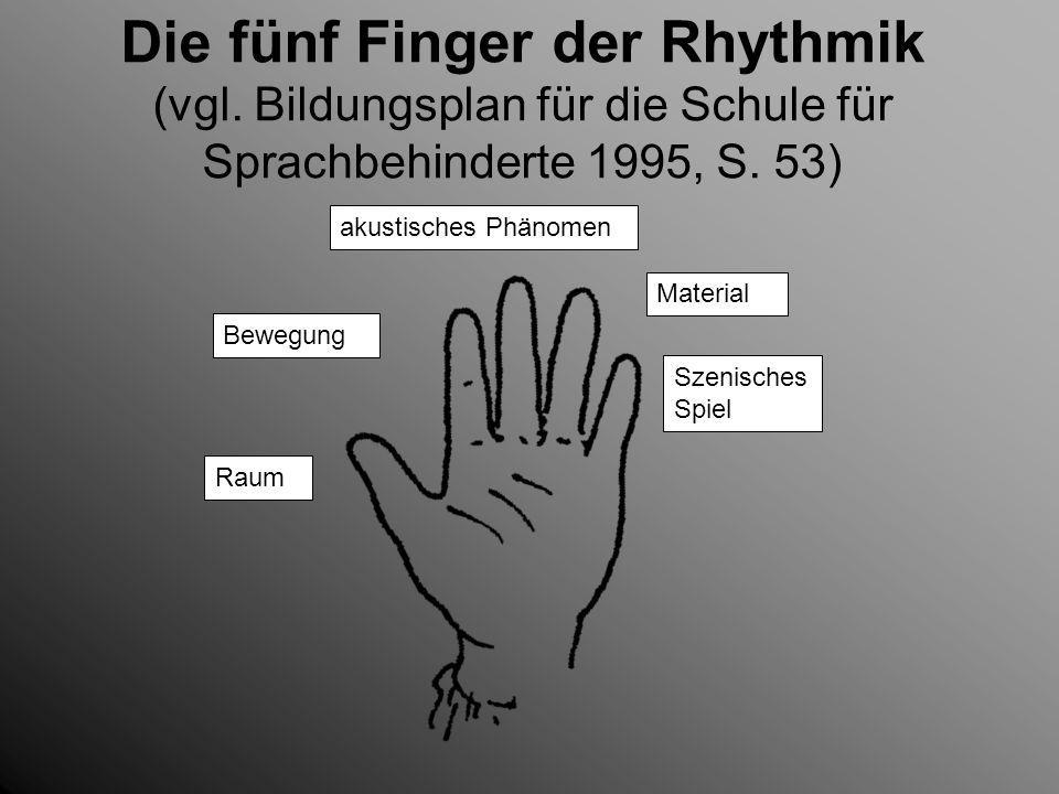 Die fünf Finger der Rhythmik (vgl