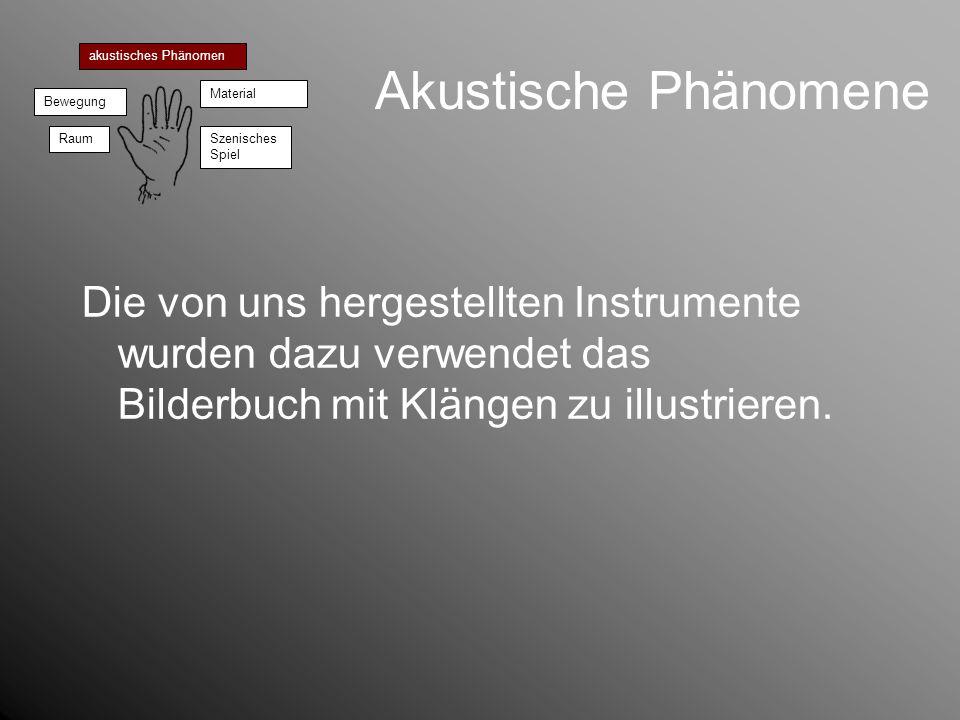 Akustische Phänomene akustisches Phänomen. Bewegung. Material. Raum. Szenisches Spiel.