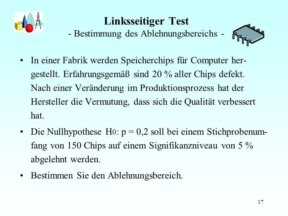 Linksseitiger Test - Bestimmung des Ablehnungsbereichs -