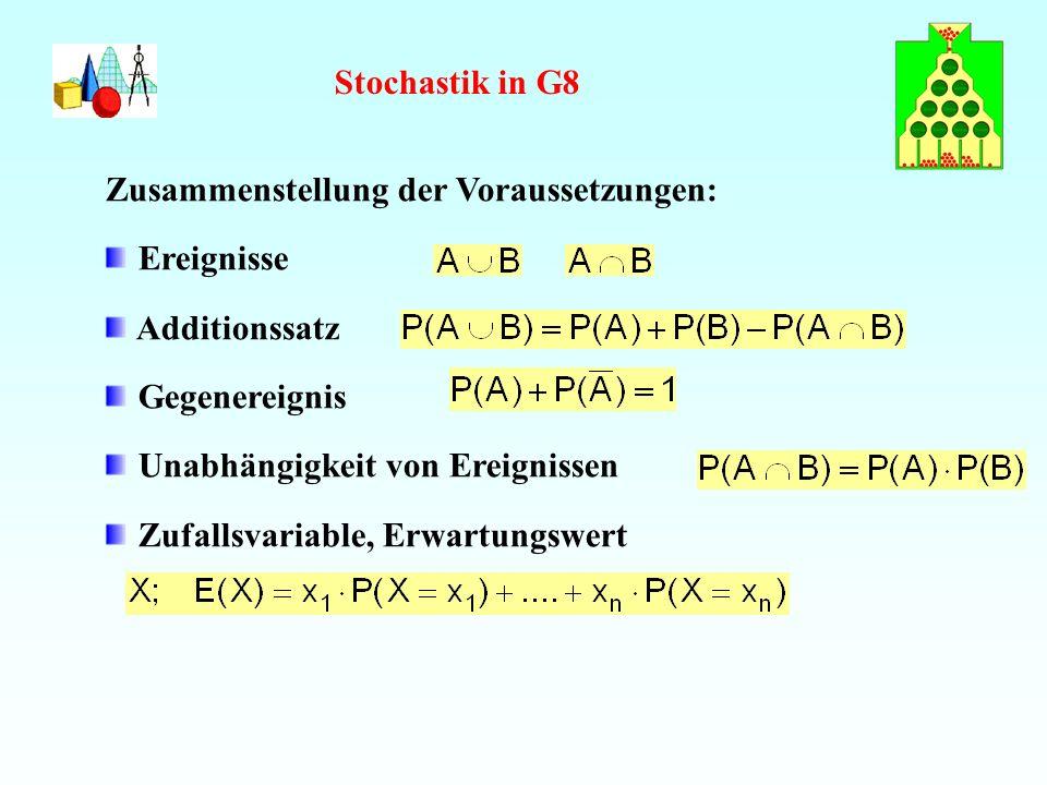 Stochastik in G8 Zusammenstellung der Voraussetzungen: Ereignisse. Additionssatz. Gegenereignis.