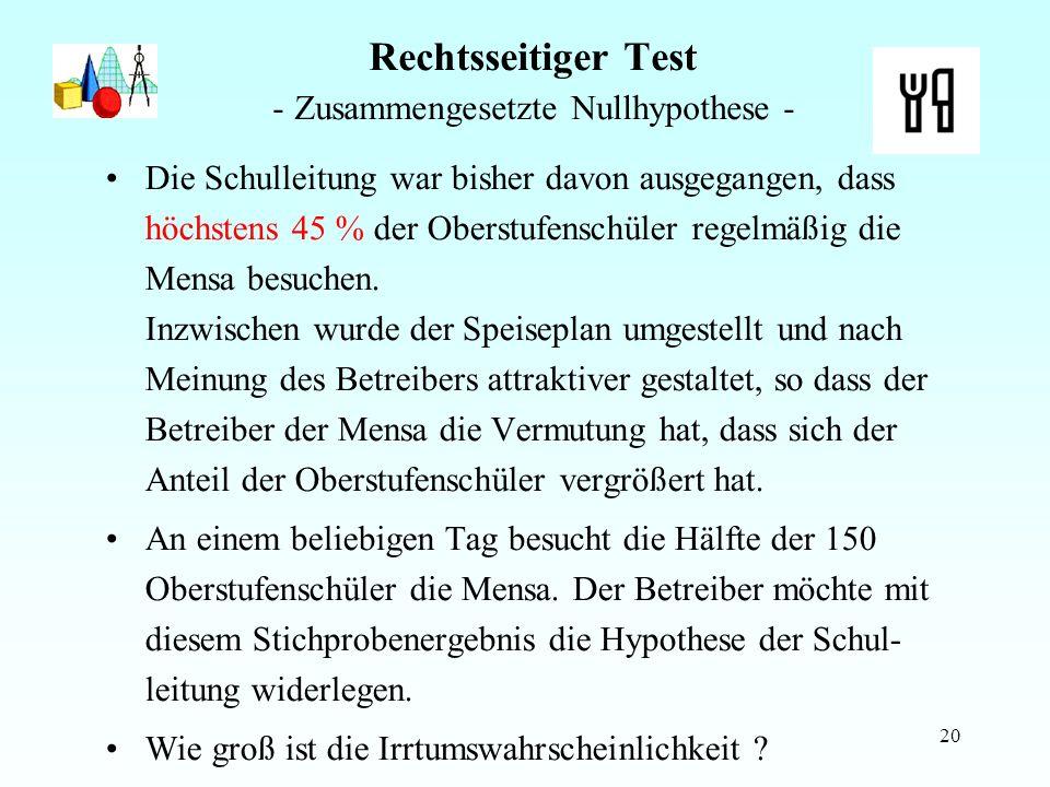 Rechtsseitiger Test - Zusammengesetzte Nullhypothese -