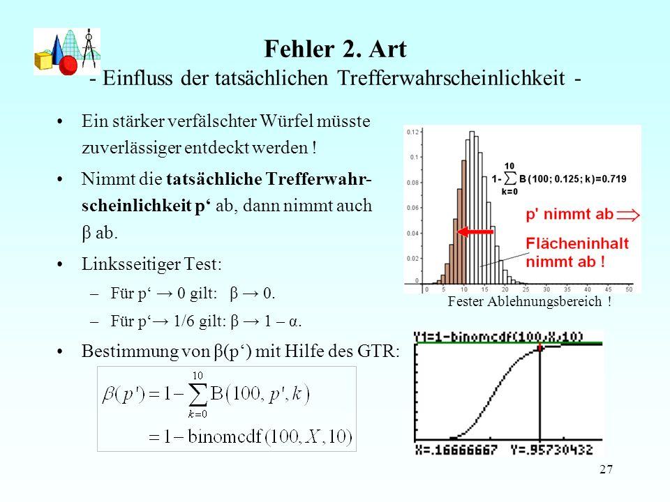 Fehler 2. Art - Einfluss der tatsächlichen Trefferwahrscheinlichkeit -
