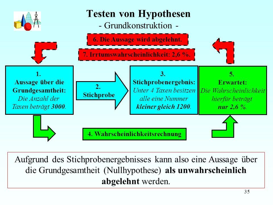 Testen von Hypothesen - Grundkonstruktion -