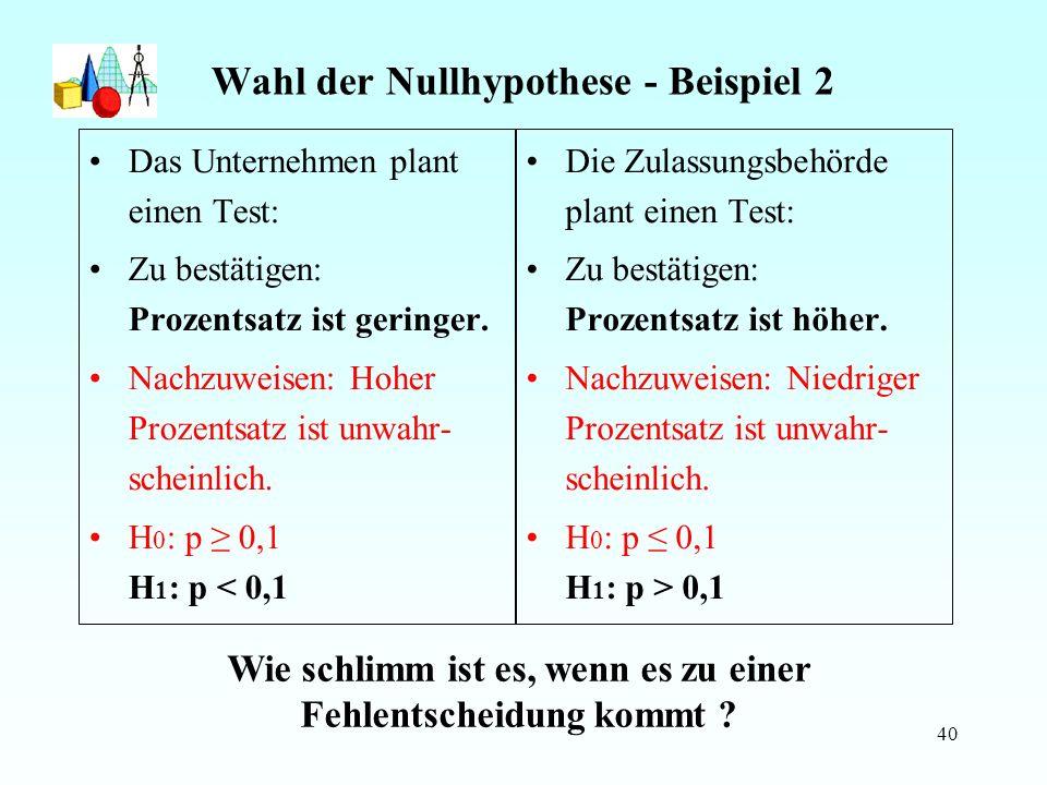 Wahl der Nullhypothese - Beispiel 2