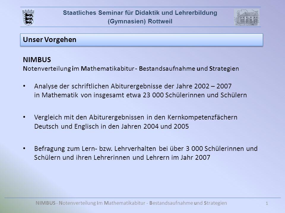 Staatliches Seminar für Didaktik und Lehrerbildung (Gymnasien) Rottweil