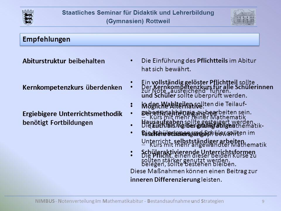 Empfehlungen Abiturstruktur Abiturstruktur beibehalten