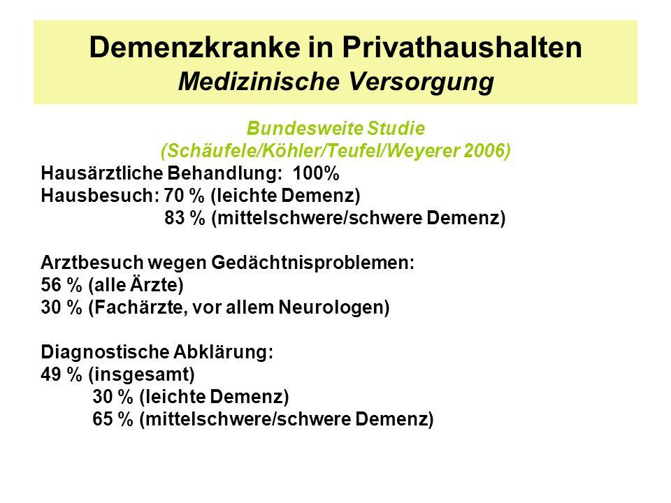 Demenzkranke in Privathaushalten Medizinische Versorgung