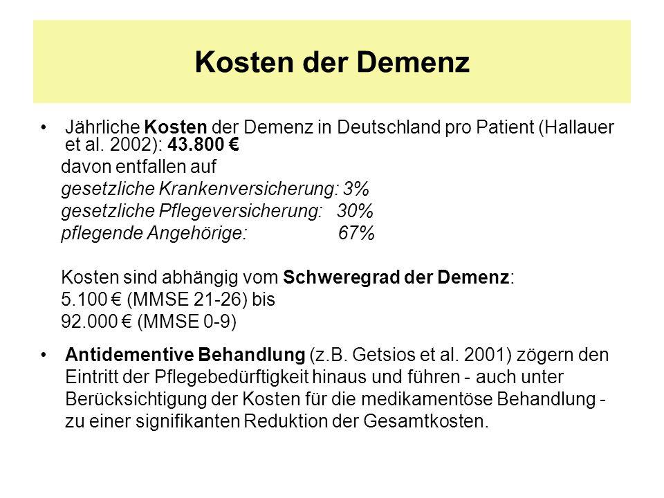 Kosten der DemenzJährliche Kosten der Demenz in Deutschland pro Patient (Hallauer et al. 2002): 43.800 €