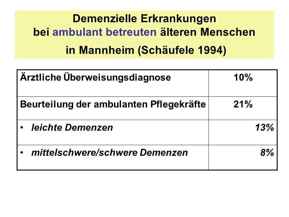 Demenzielle Erkrankungen bei ambulant betreuten älteren Menschen in Mannheim (Schäufele 1994)