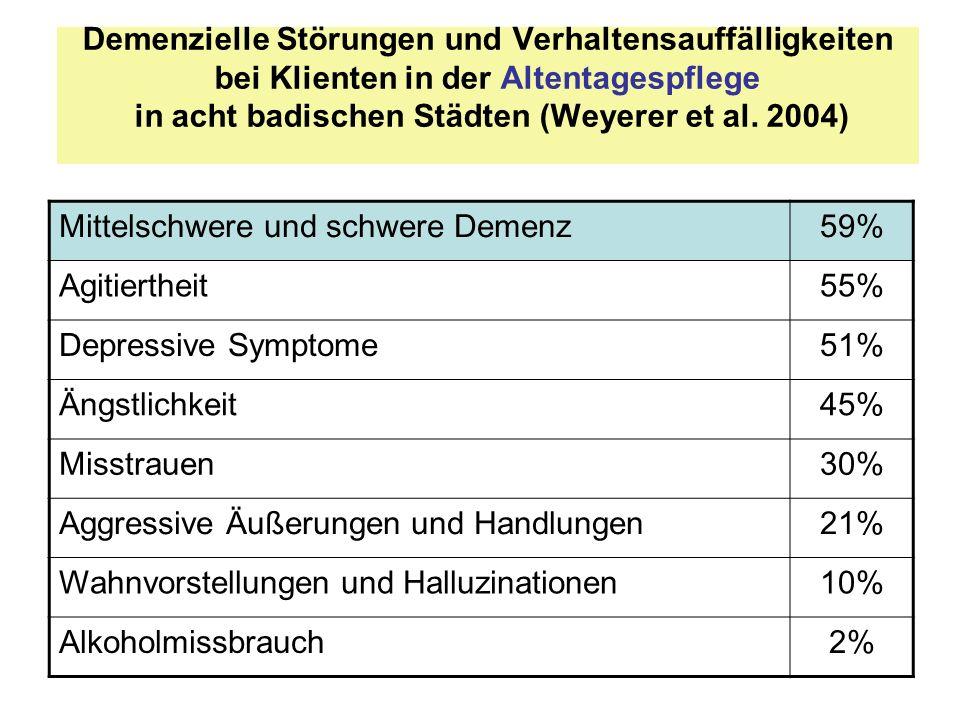 Demenzielle Störungen und Verhaltensauffälligkeiten bei Klienten in der Altentagespflege in acht badischen Städten (Weyerer et al. 2004)