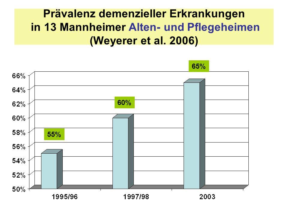 Prävalenz demenzieller Erkrankungen in 13 Mannheimer Alten- und Pflegeheimen (Weyerer et al. 2006)