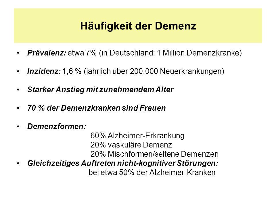 Häufigkeit der DemenzPrävalenz: etwa 7% (in Deutschland: 1 Million Demenzkranke) Inzidenz: 1,6 % (jährlich über 200.000 Neuerkrankungen)