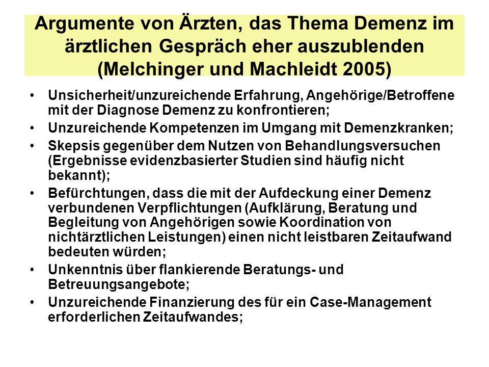 Argumente von Ärzten, das Thema Demenz im ärztlichen Gespräch eher auszublenden (Melchinger und Machleidt 2005)