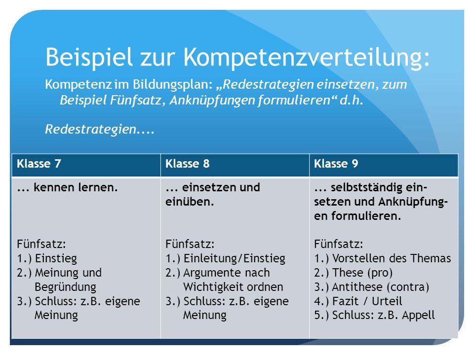 Beispiel zur Kompetenzverteilung: