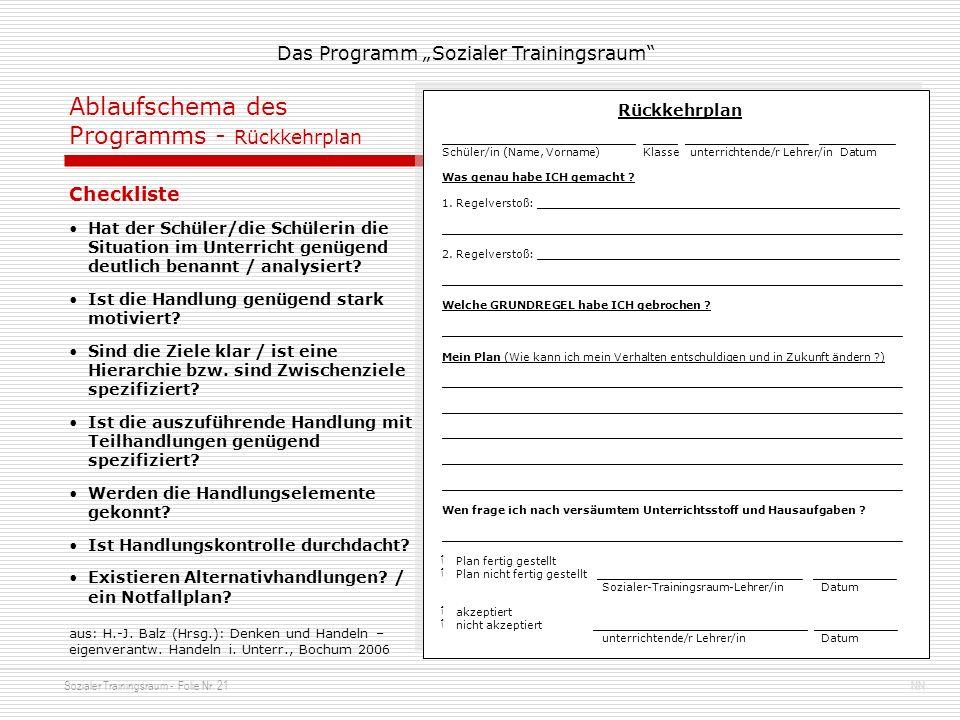 Ablaufschema des Programms - Rückkehrplan
