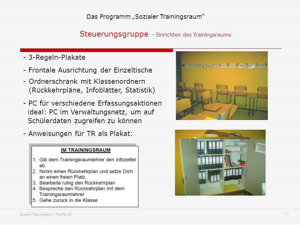 Steuerungsgruppe - Einrichten des Trainingsraums