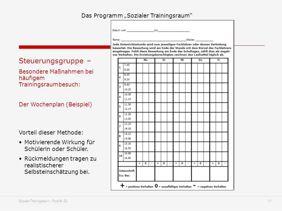 Steuerungsgruppe – Besondere Maßnahmen bei häufigem Trainingsraumbesuch: Der Wochenplan (Beispiel)