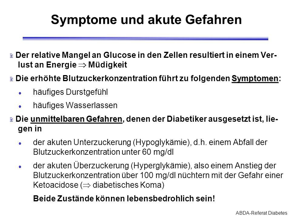 Symptome und akute Gefahren