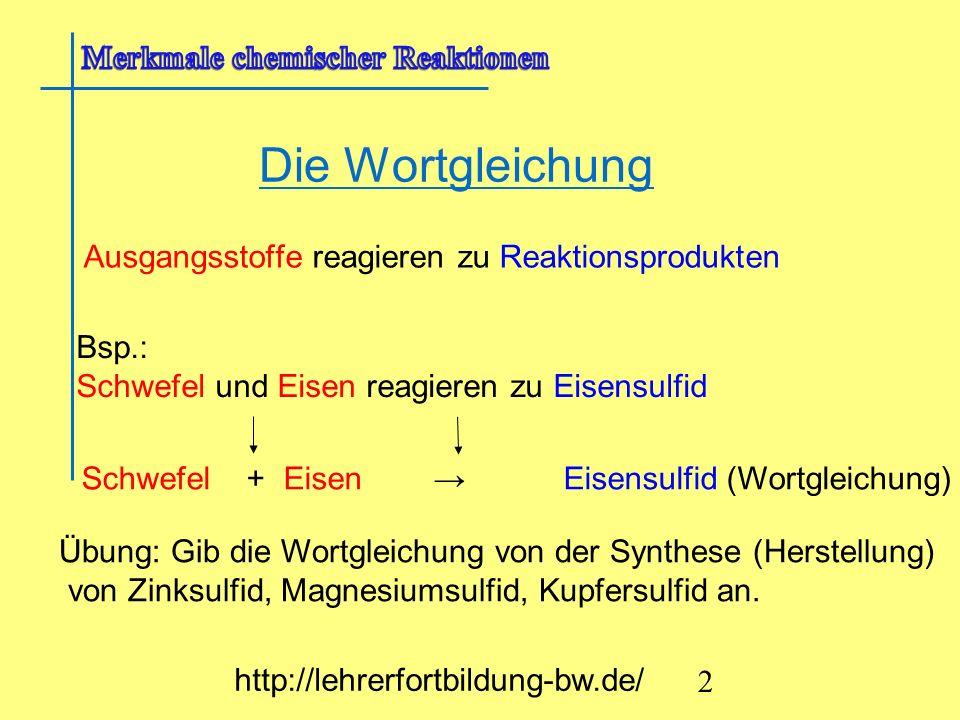Die Wortgleichung Ausgangsstoffe reagieren zu Reaktionsprodukten Bsp.: