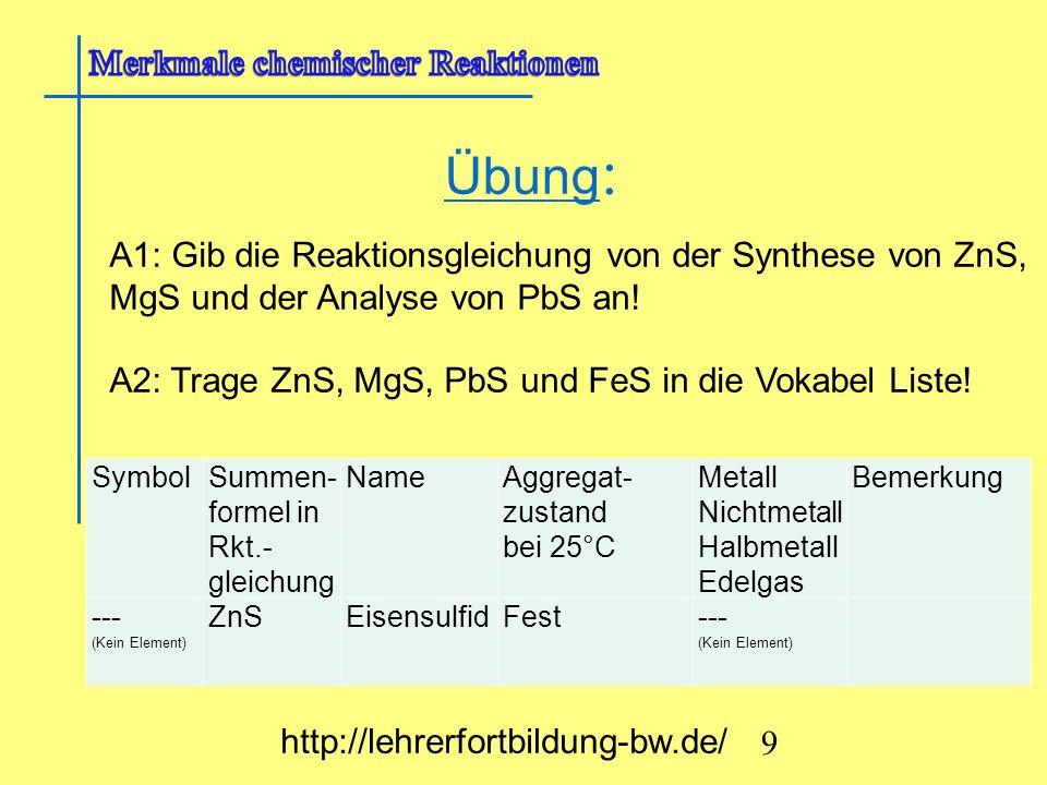 Übung: A1: Gib die Reaktionsgleichung von der Synthese von ZnS,