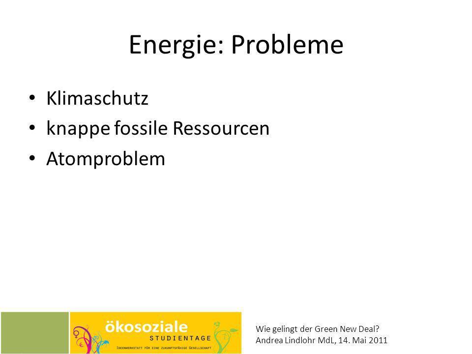 Energie: Probleme Klimaschutz knappe fossile Ressourcen Atomproblem
