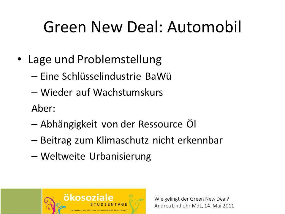 Green New Deal: Automobil