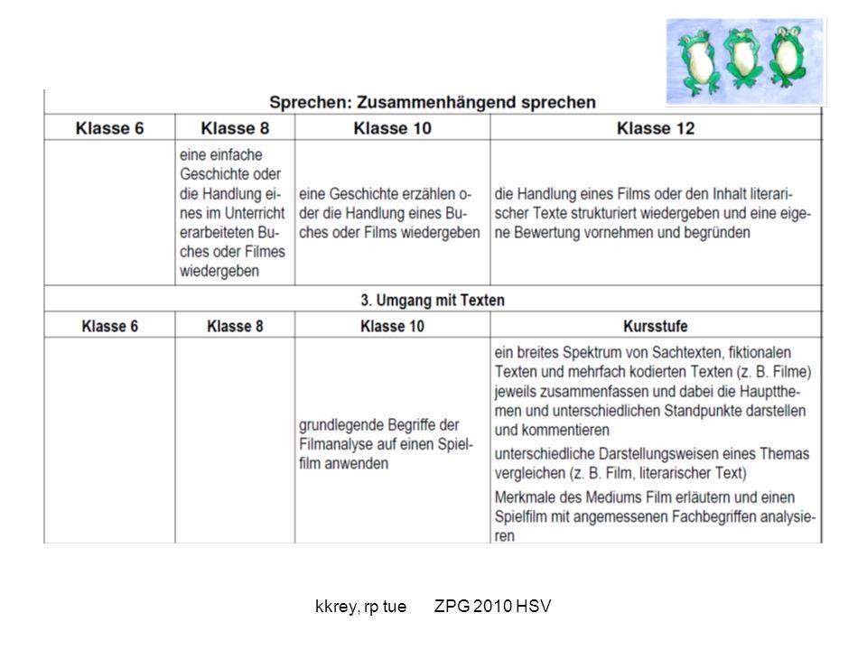 """kkrey, rp tue ZPG 2010 HSV b) …unter """"zusammenhängend sprechen"""