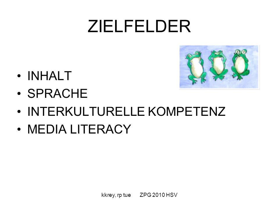 ZIELFELDER INHALT SPRACHE INTERKULTURELLE KOMPETENZ MEDIA LITERACY