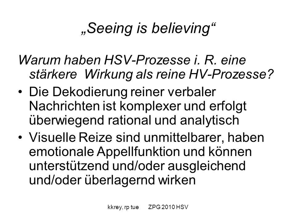 """""""Seeing is believing Warum haben HSV-Prozesse i. R. eine stärkere Wirkung als reine HV-Prozesse"""