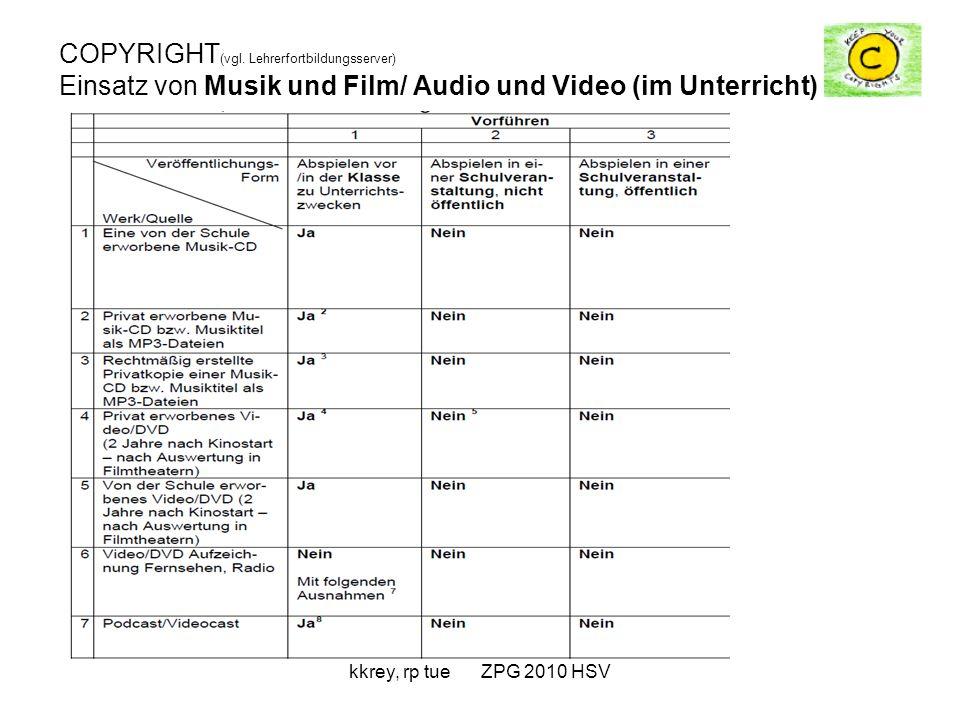 COPYRIGHT(vgl. Lehrerfortbildungsserver) Einsatz von Musik und Film/ Audio und Video (im Unterricht)