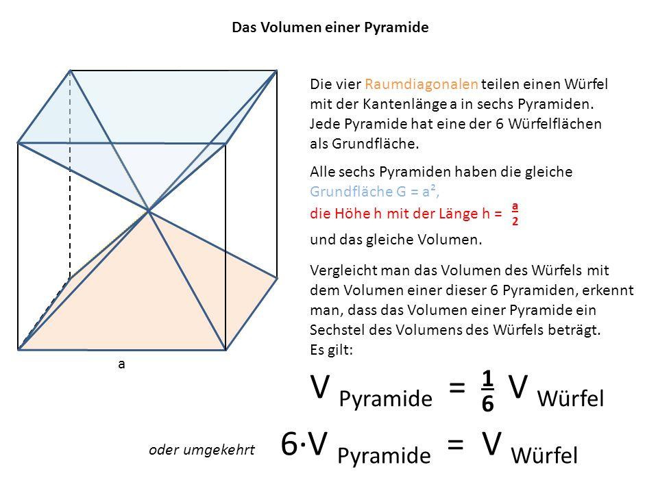 V Pyramide = V Würfel 1 6 Das Volumen einer Pyramide